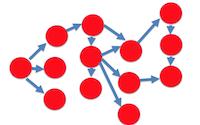 Semantic_Network